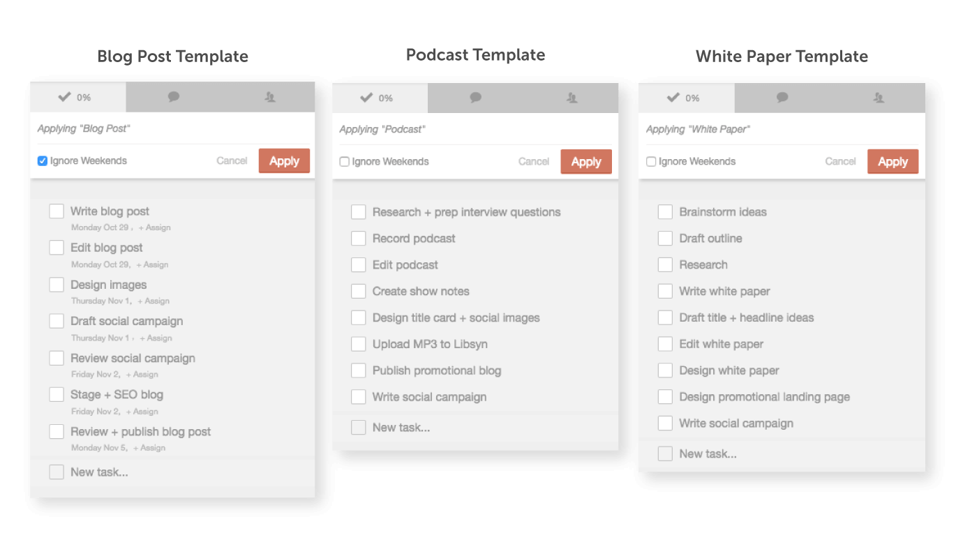 CoSchedule task templates