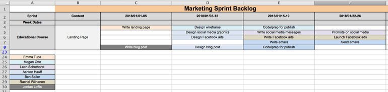 Marketing Sprint Backlog Example