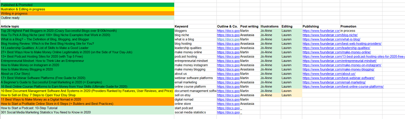 Editorial calendar spreadsheet