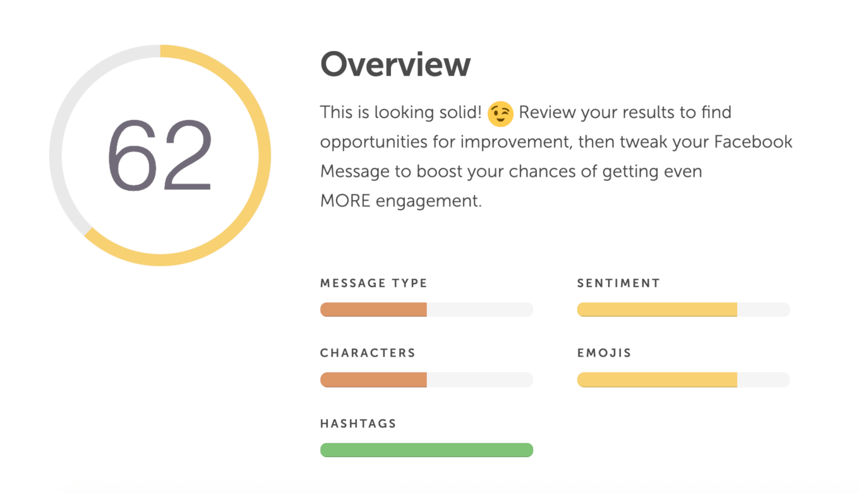 Social Media Optimizer Score