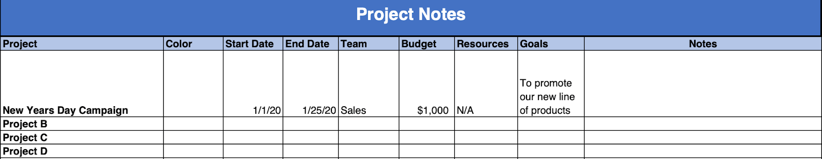 Date inputting for project notes