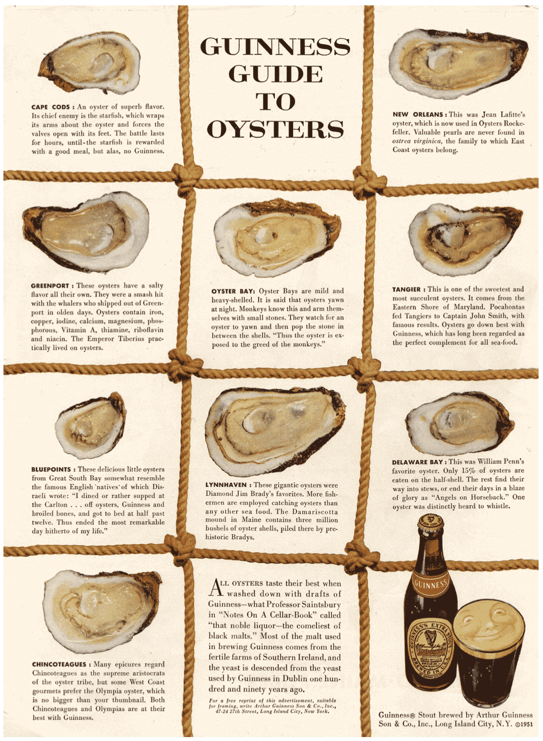 Guinness strategy in a guide to oysters