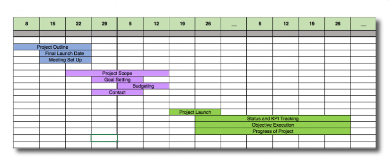 Keeping track of the executing process in your template