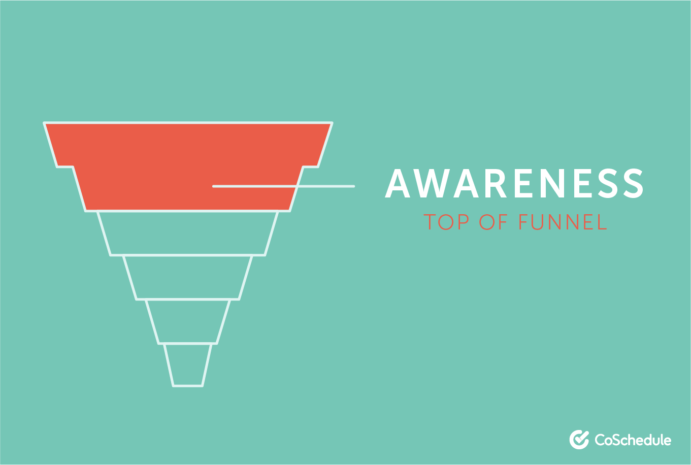 Awareness stage in a marketing funnel