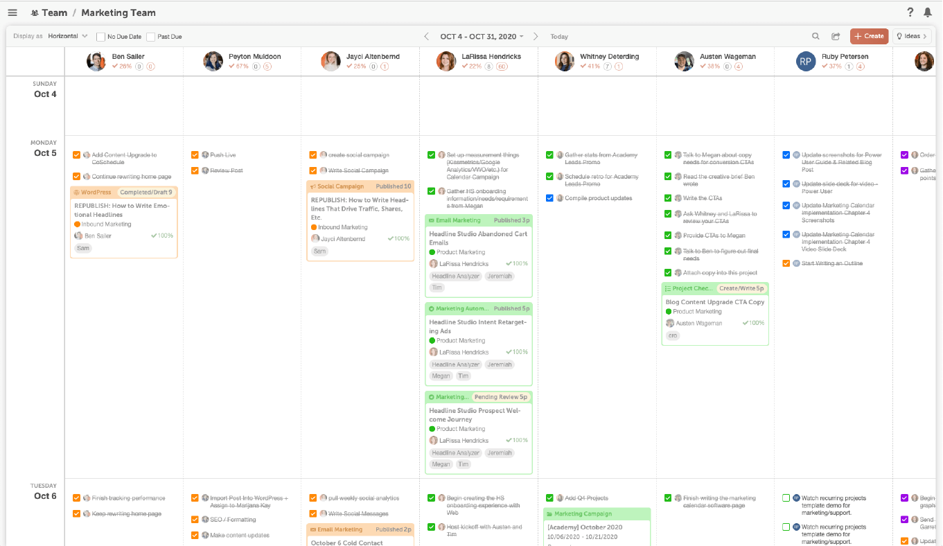 CoSchedule Team Management Dashboard