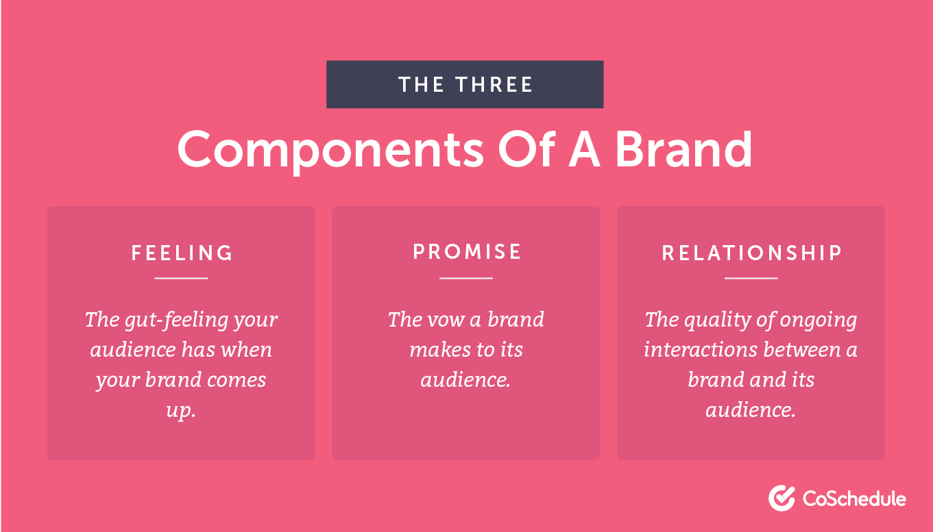 Three different brand components