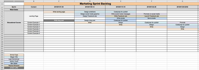 Marketing Project Timeline Example