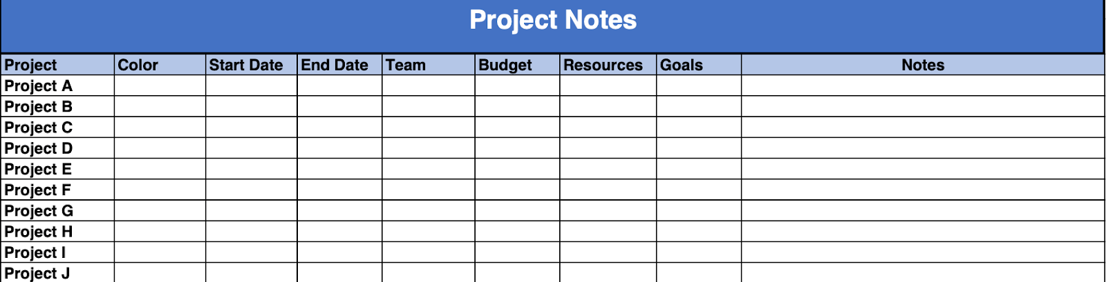 Blank project notes template