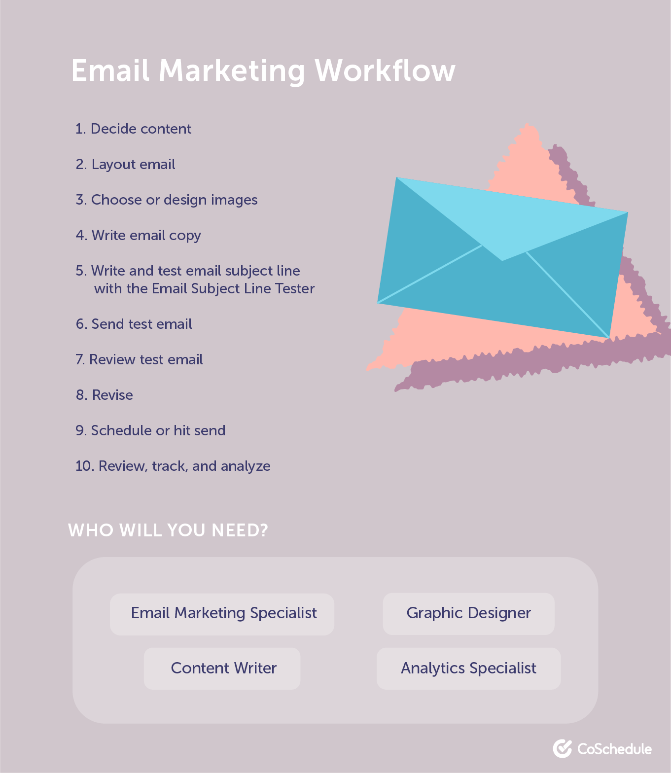Email marketing workflow example