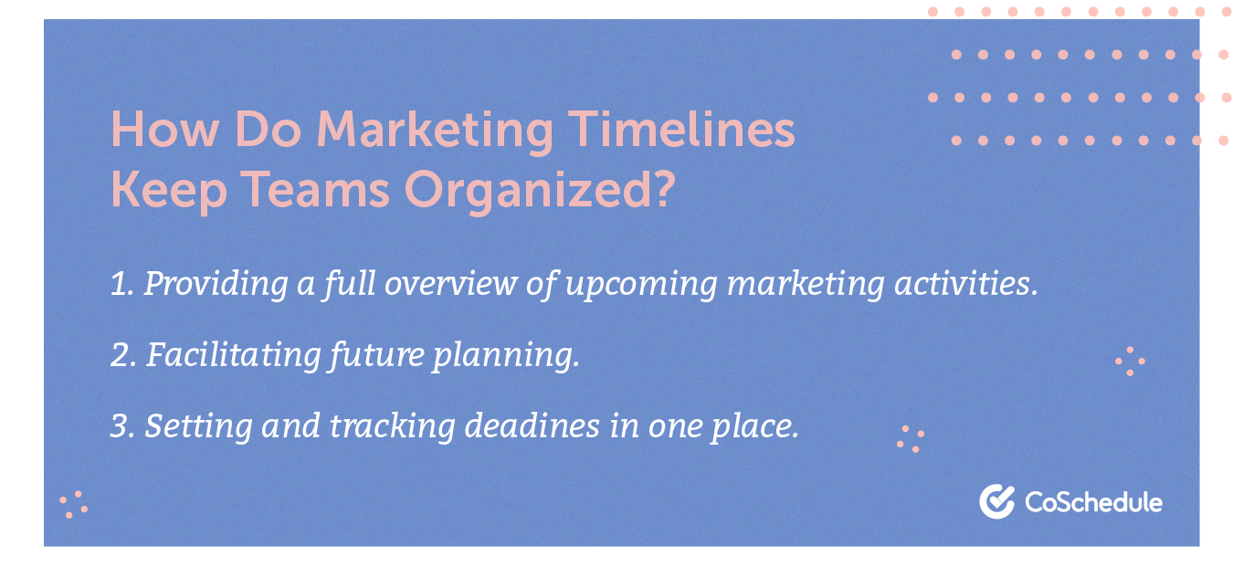 How marketing timelines keep people organized