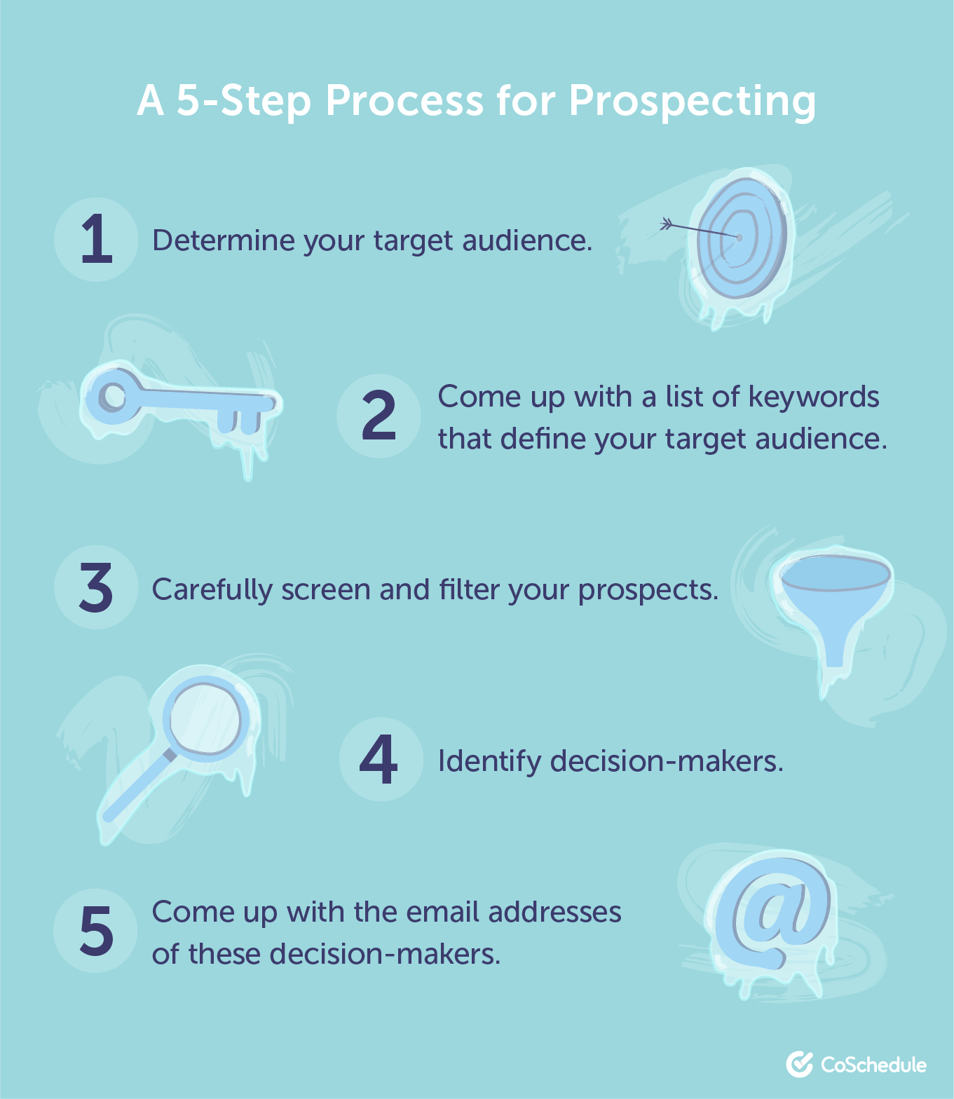 5-step process to prospecting