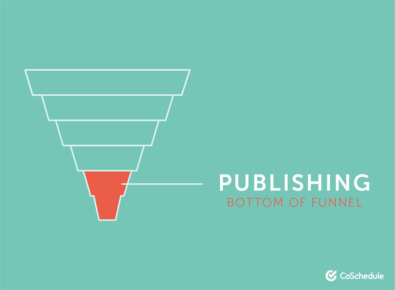 Publishing stage of the marketing funnel