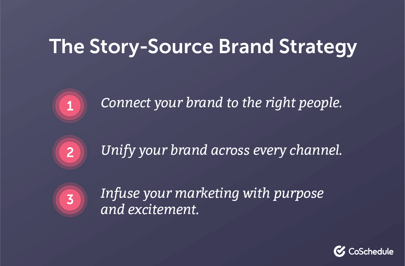 Story-source brand strategy