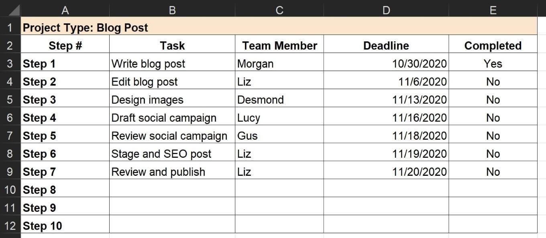 Blog post task checklist