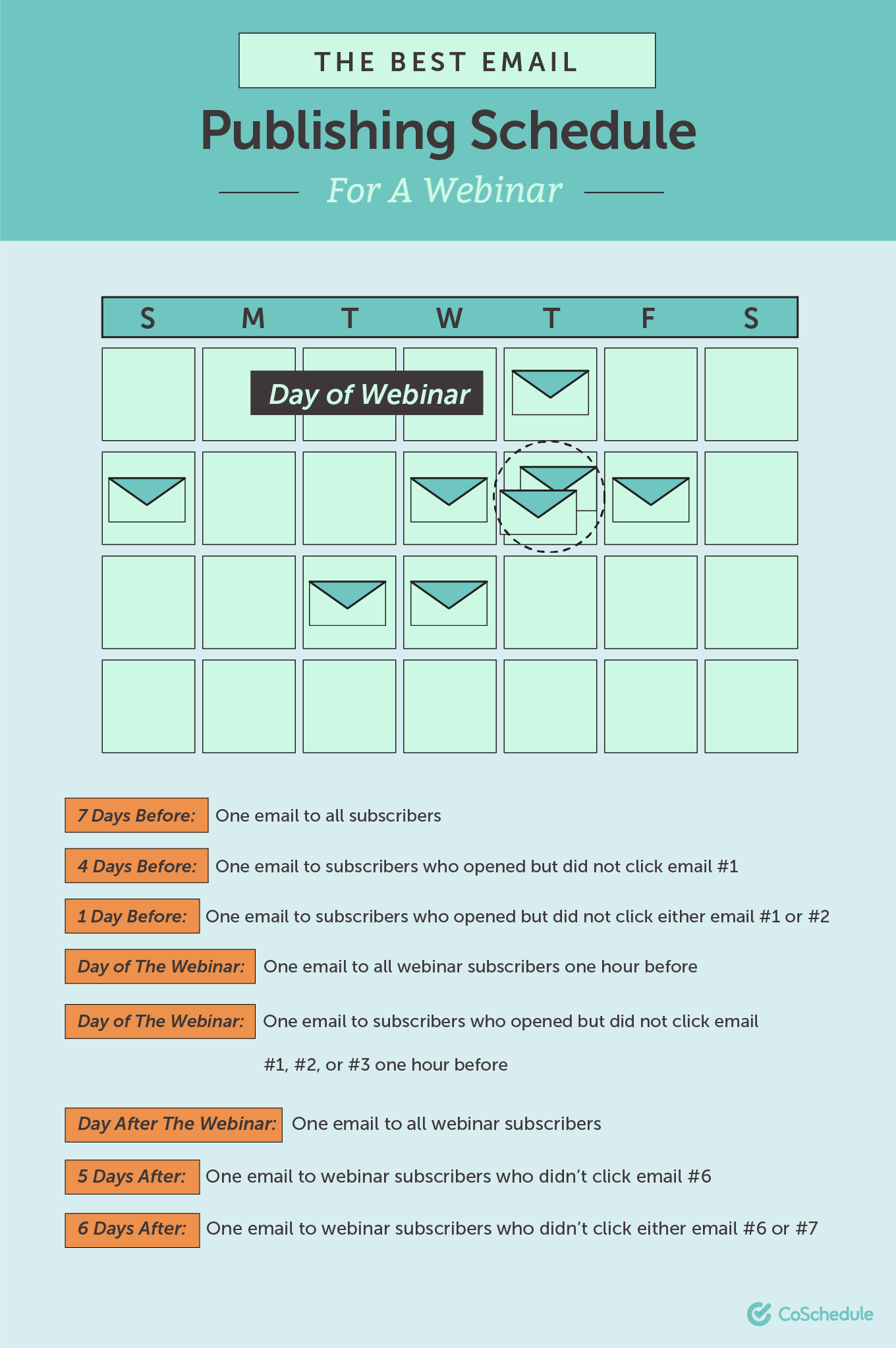 Best email publishing schedule for a webinar