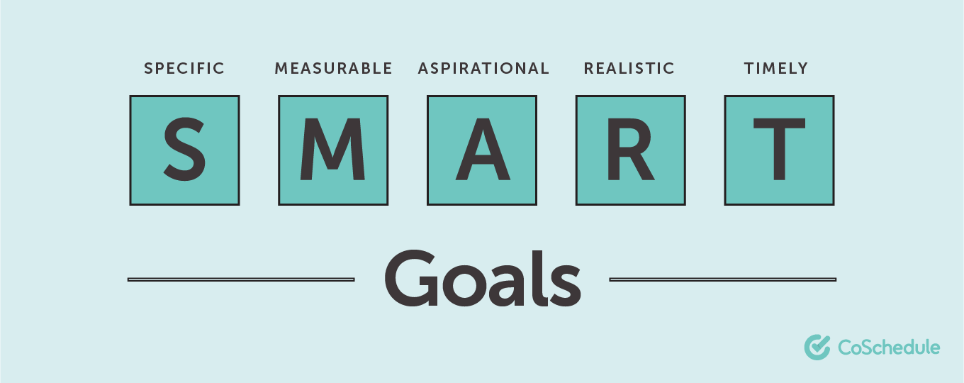 Email campaign S.M.A.R.T. goals