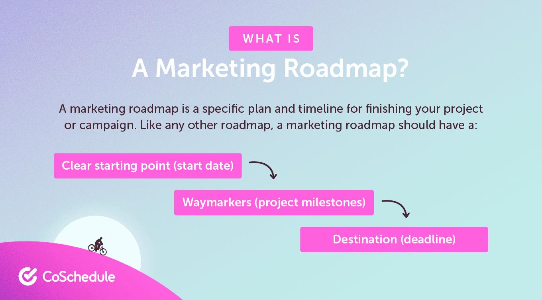 Definition of a marketing roadmap