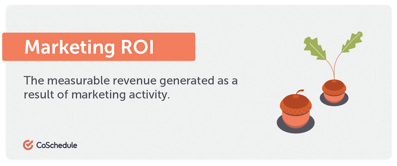 The definition of marketing ROI