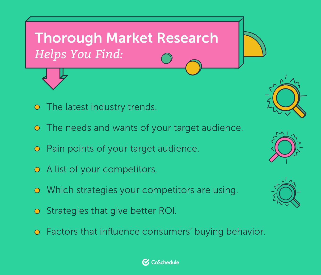 What market research helps with