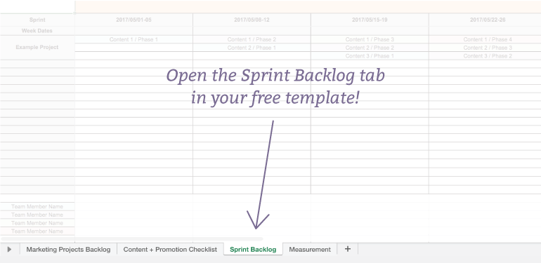Open the Spring Backlog tab in your free template