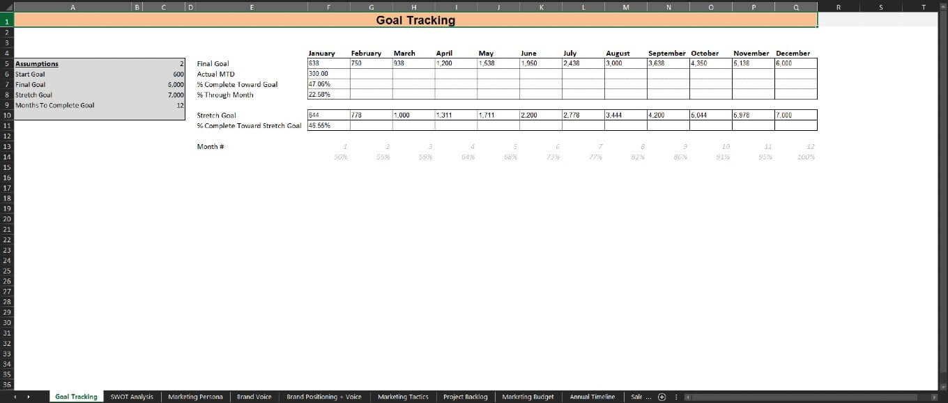 Goal tracking spreadsheet