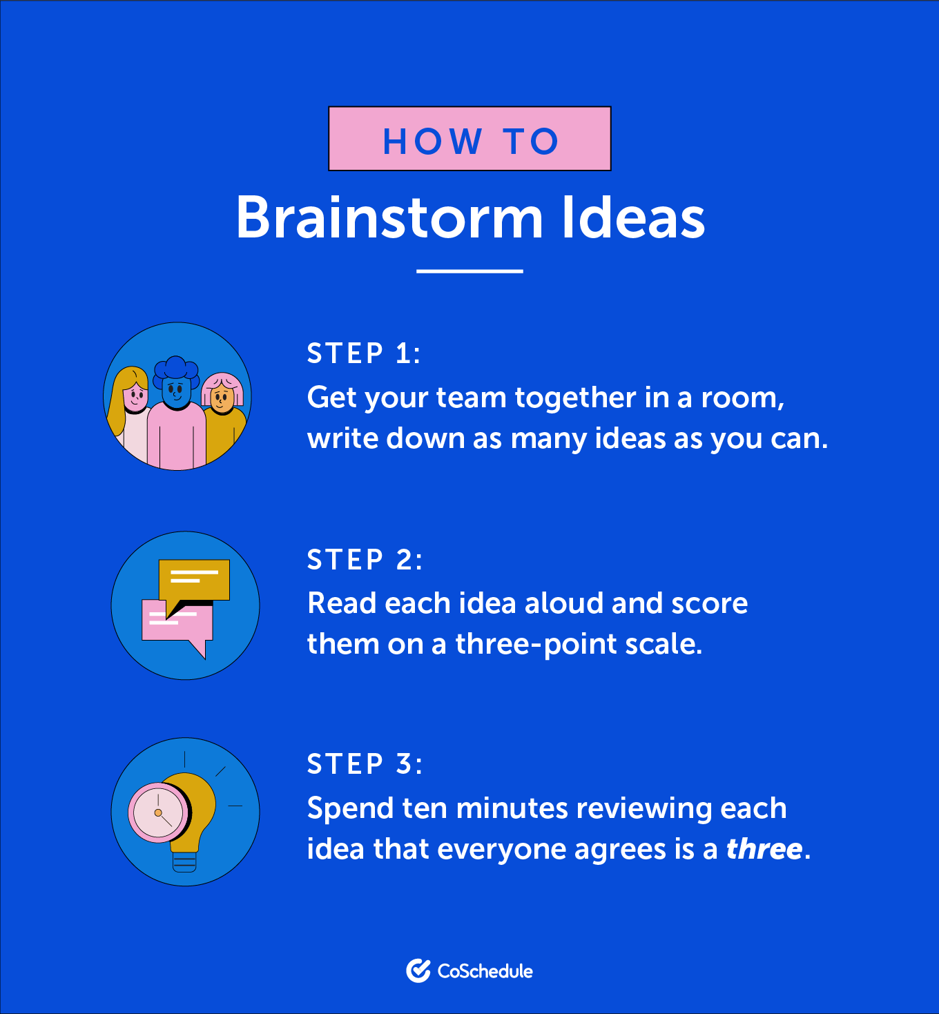 Steps to brainstorming