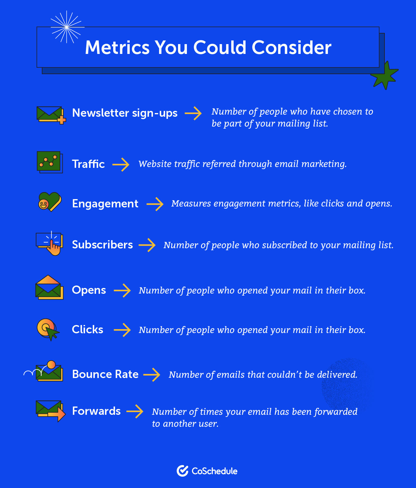 Metrics to consider