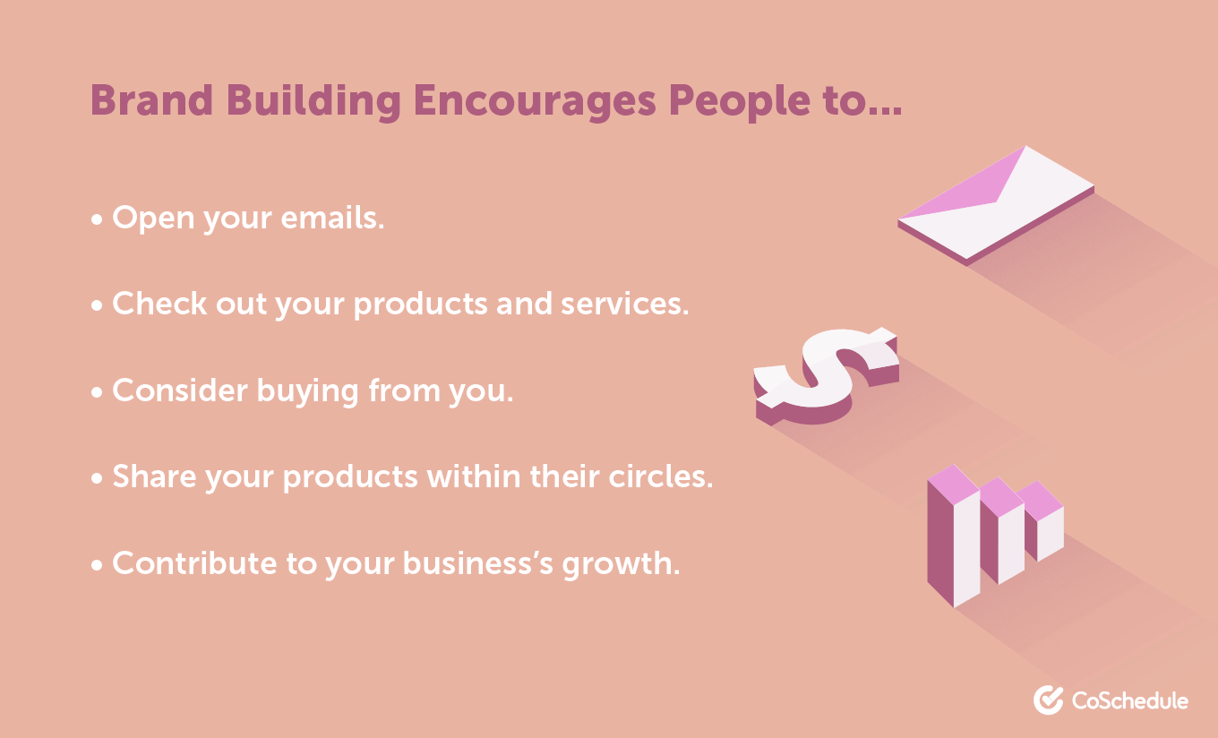 How brand building helps