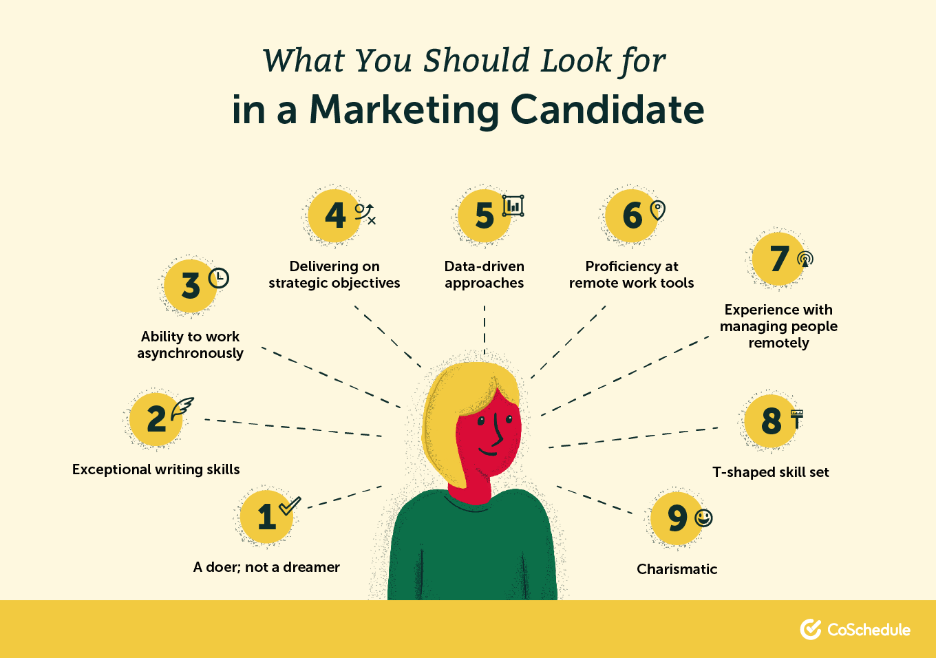 What to look for in a marketing candidate