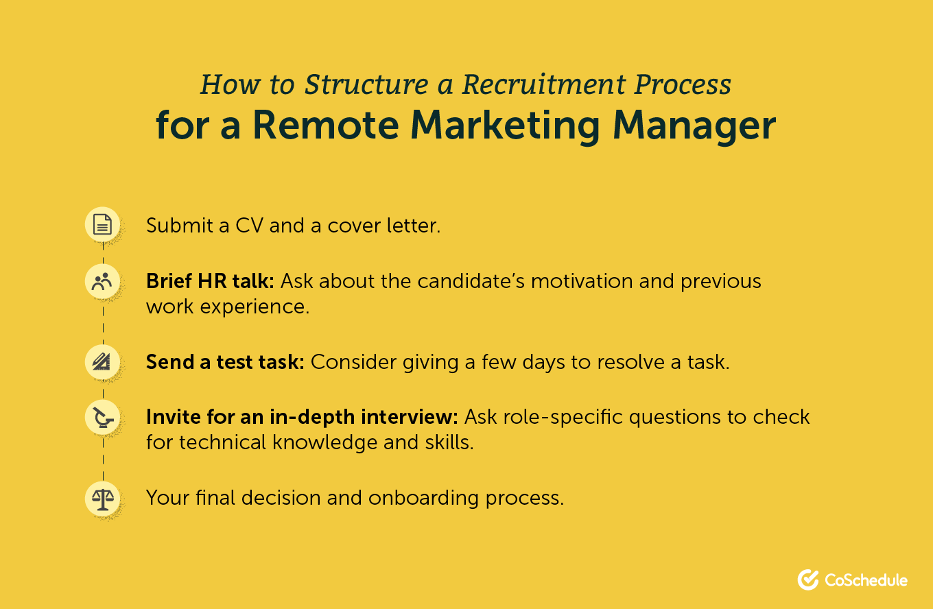 How to structure the recruiting process