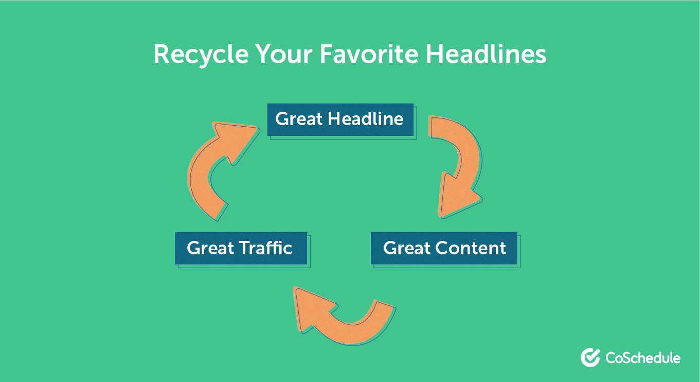 Recycling your best headlines