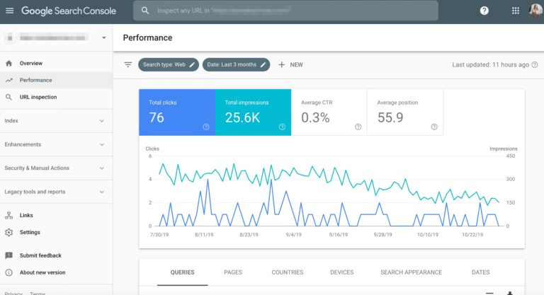 Google Search Console Performance page
