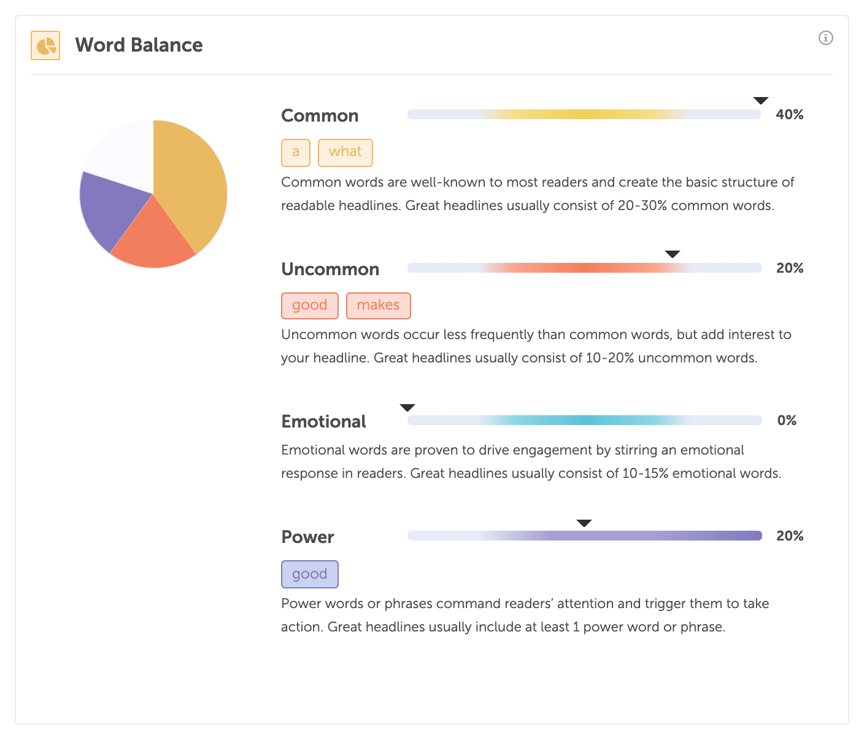 Word balance analysis