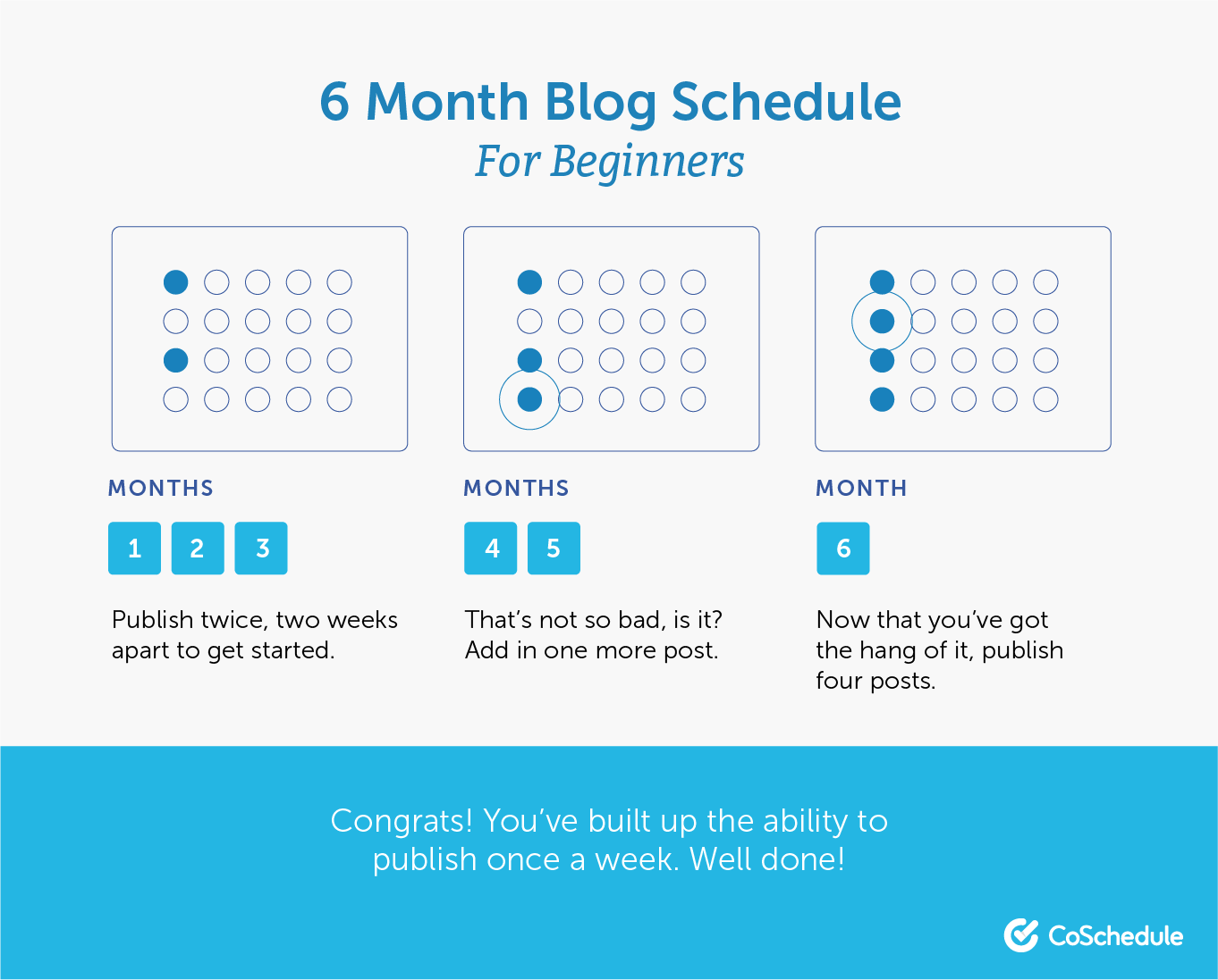 6 month blog schedule