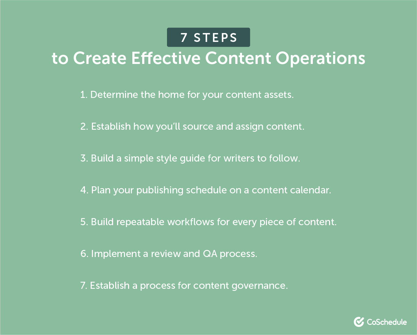 7 steps to create effective content operations