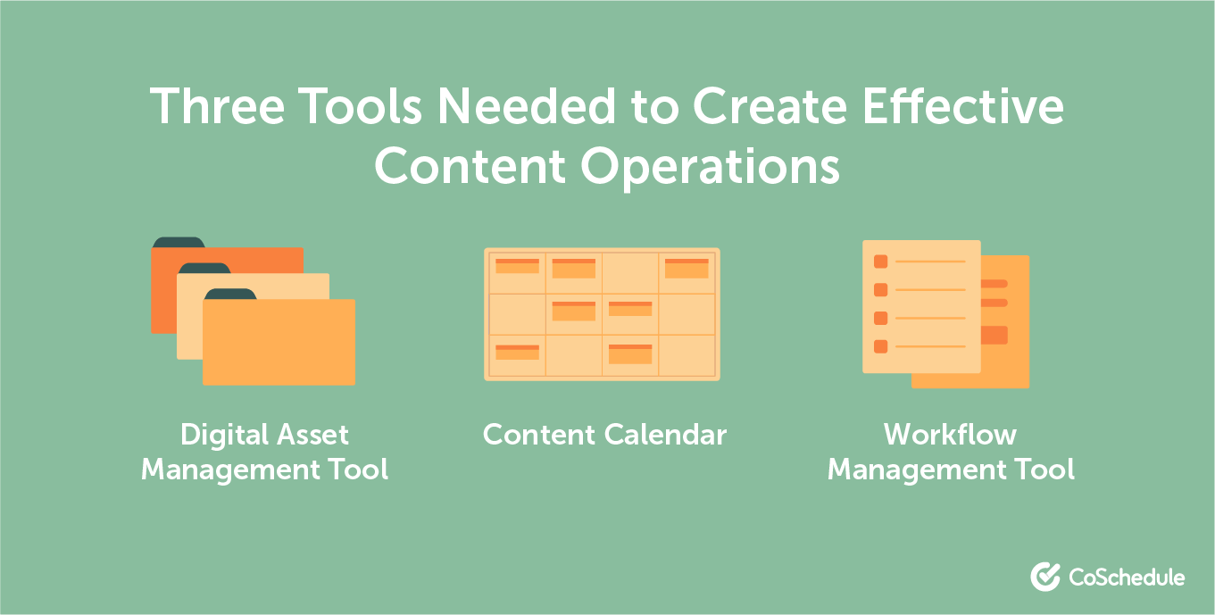 Tools you need to create effective content operations