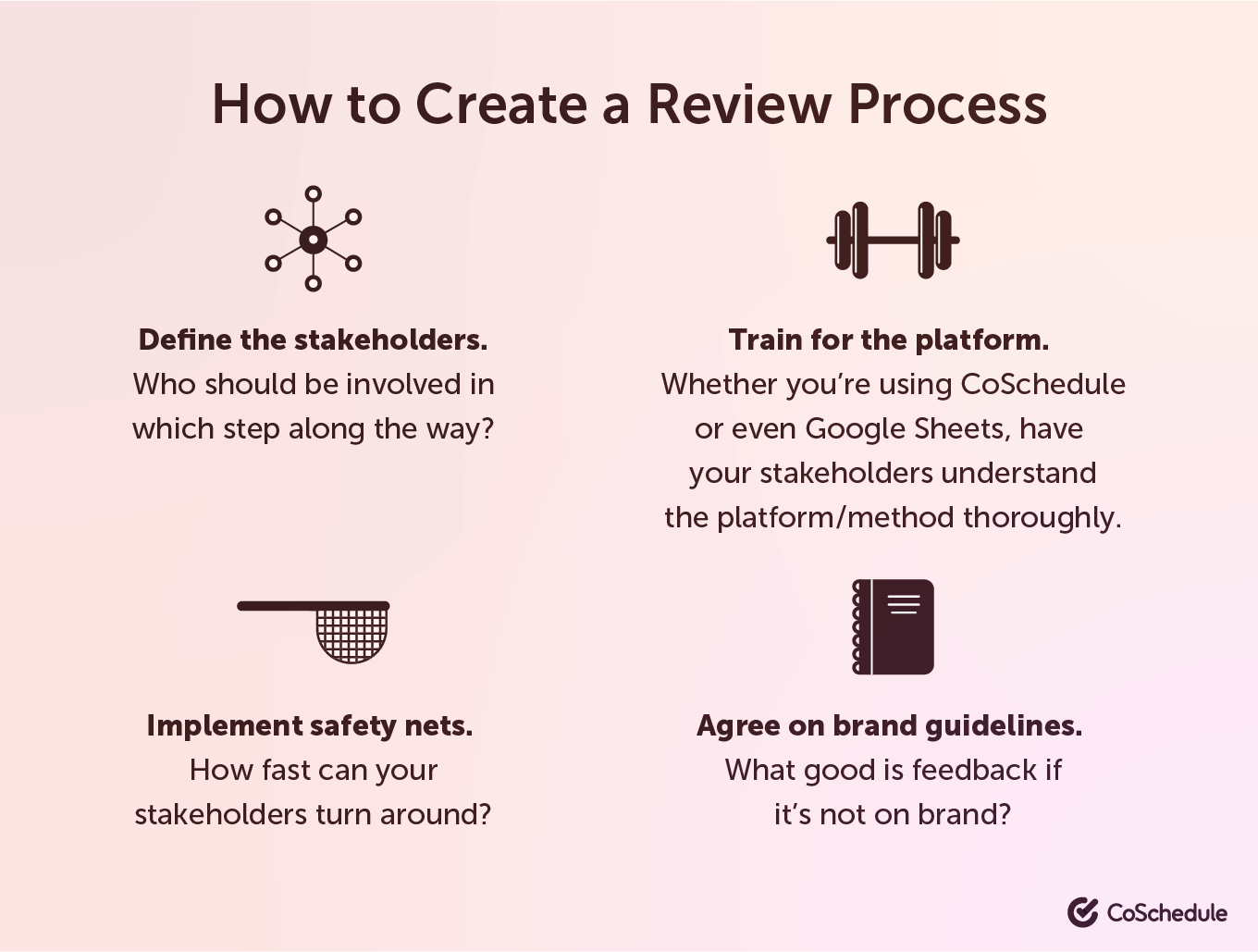 How to create a review process