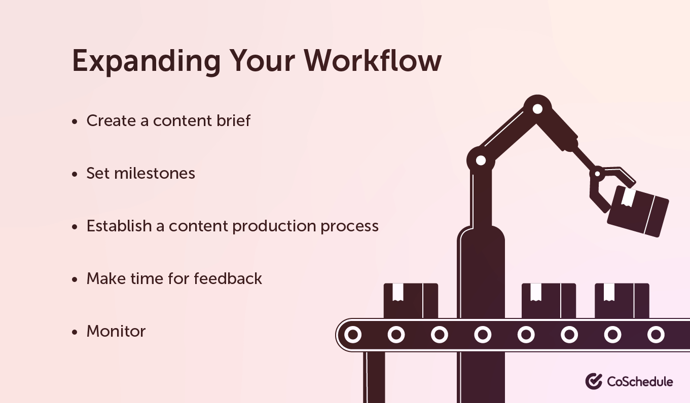 Expanding your workflow