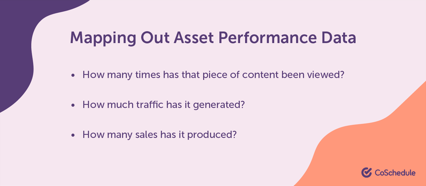 Mapping out asset performance data