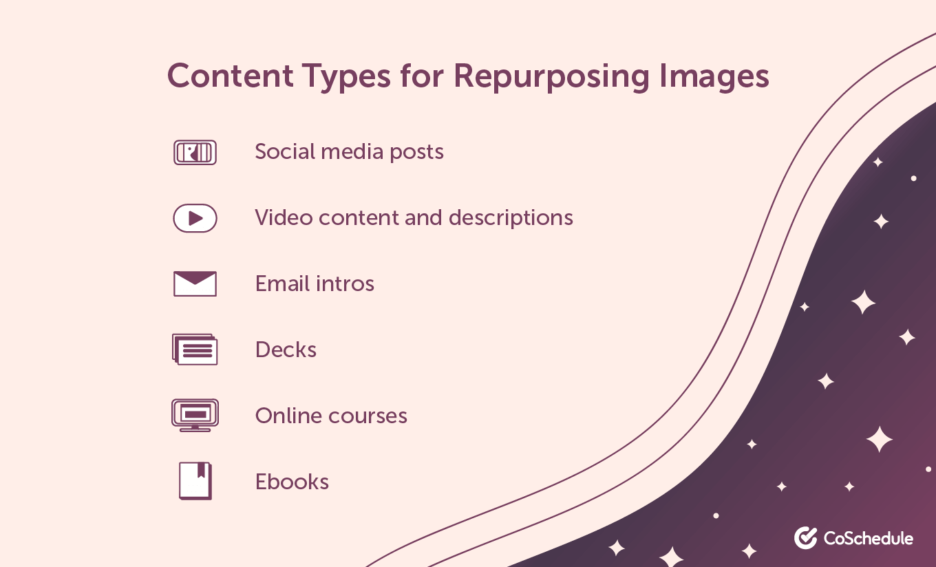 Content types for repurposing images
