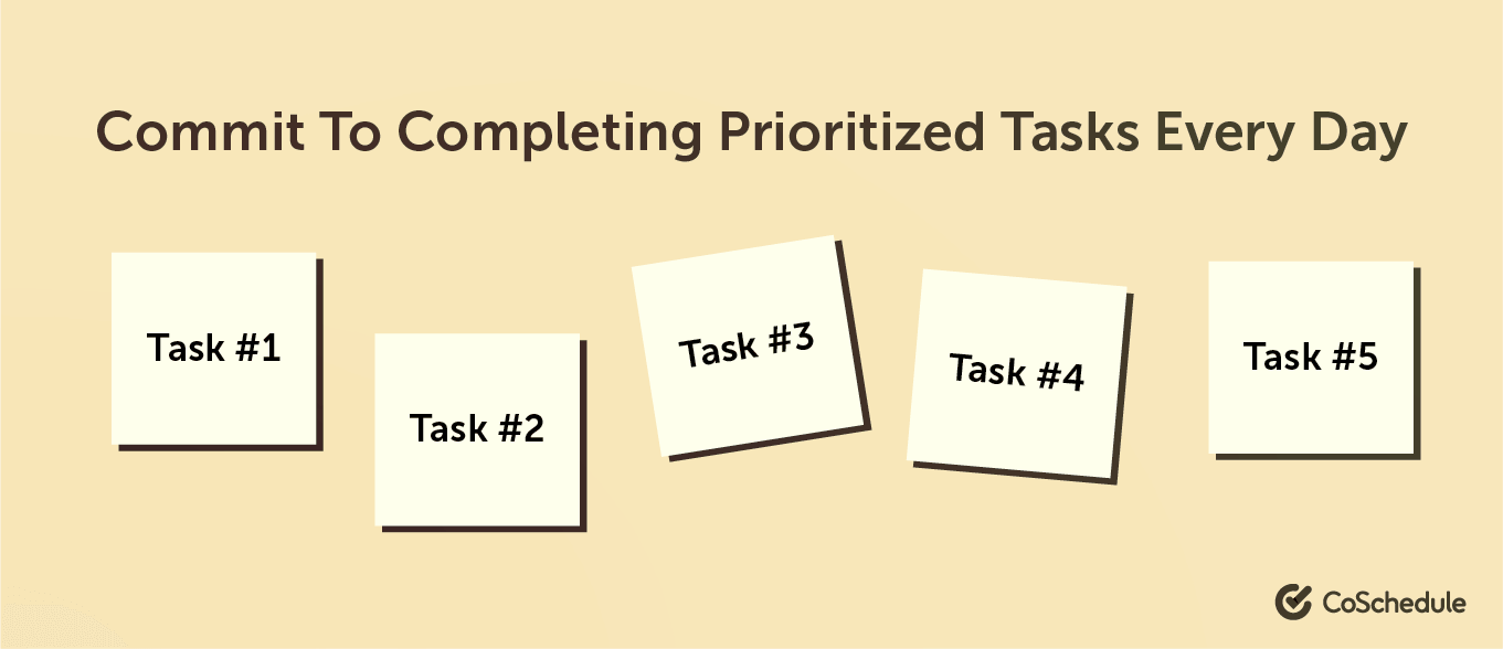 Commit to completing prioritized tasks