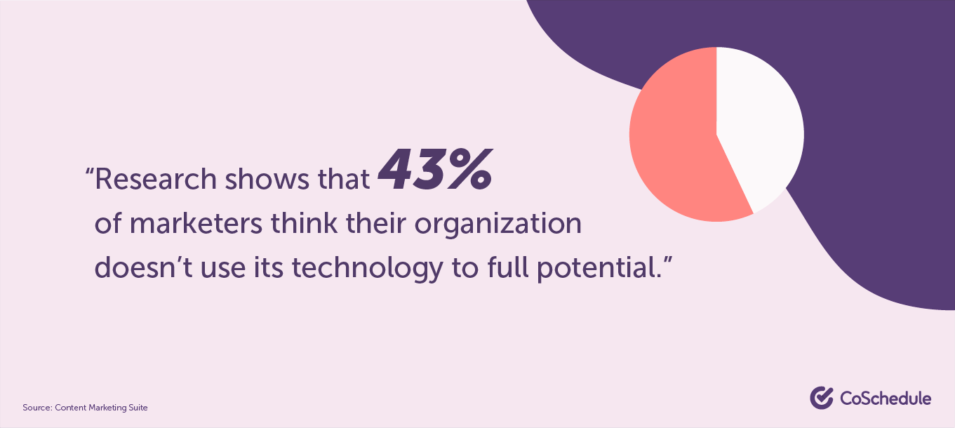Quote about organizations not using technology to its full potential