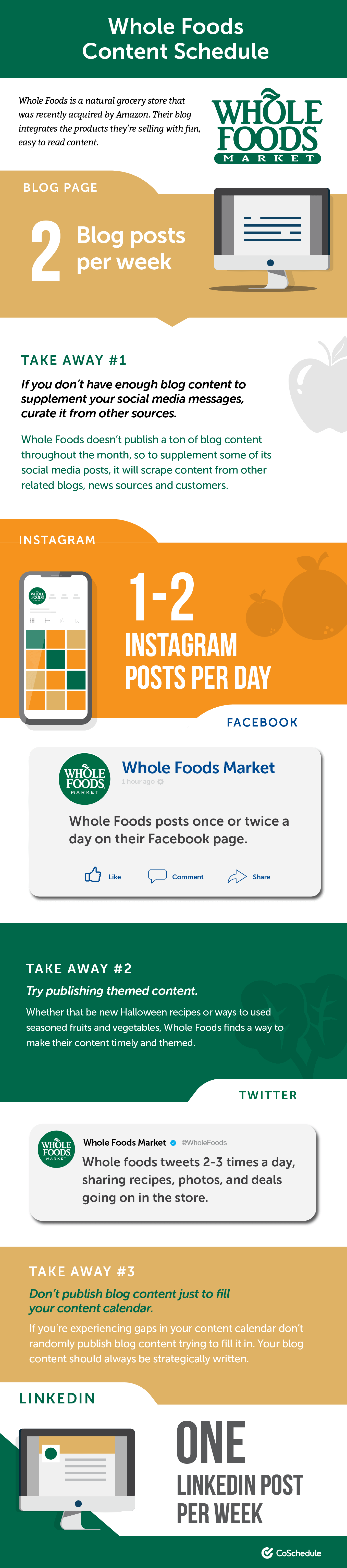 Whole Foods content schedule