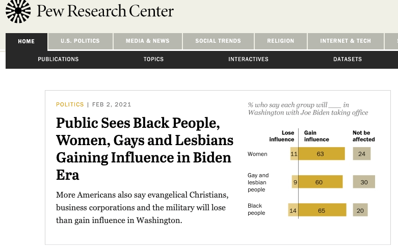 Pew Research Center copywriting