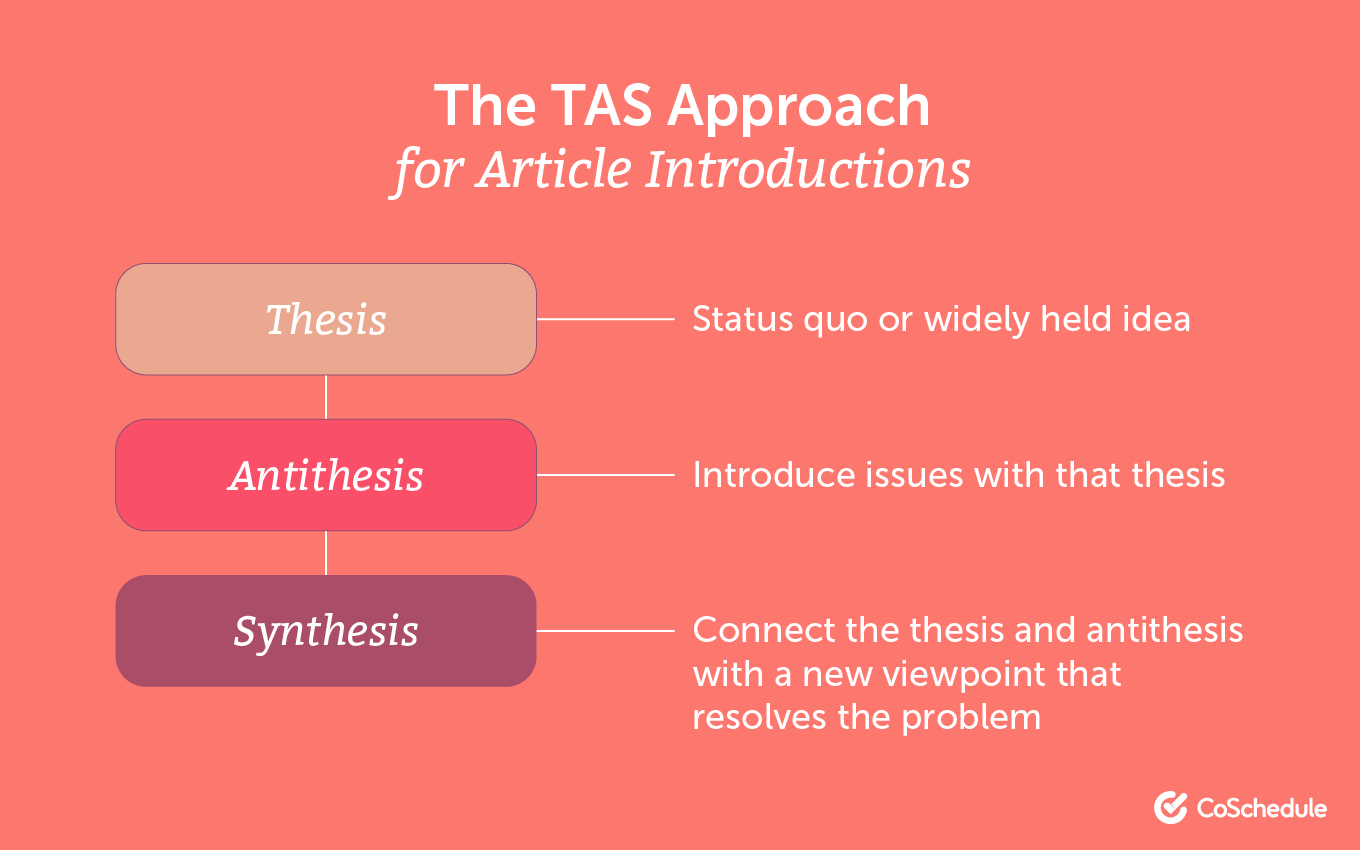 TAS Introductions Approach