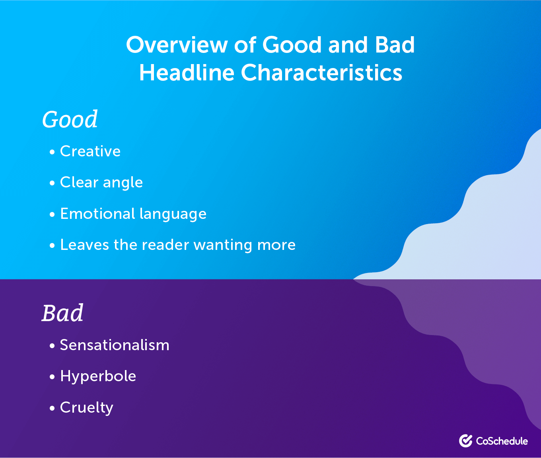 Good and Bad Headline Characteristics