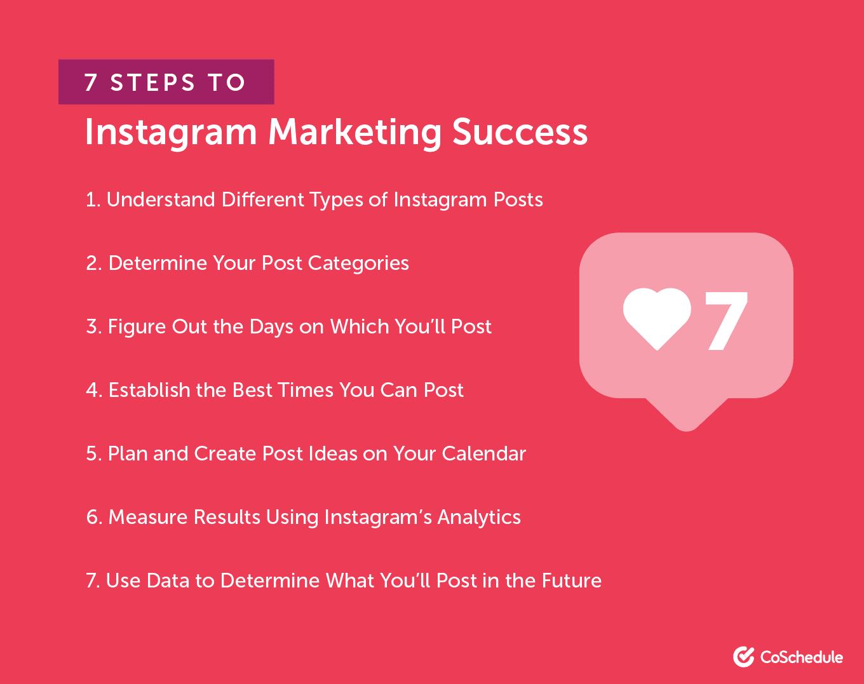 Instagram 7 success steps