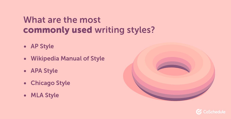 Common writing styles