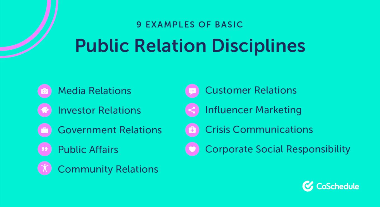 9 Examples of Basic Public Relations Disciplines