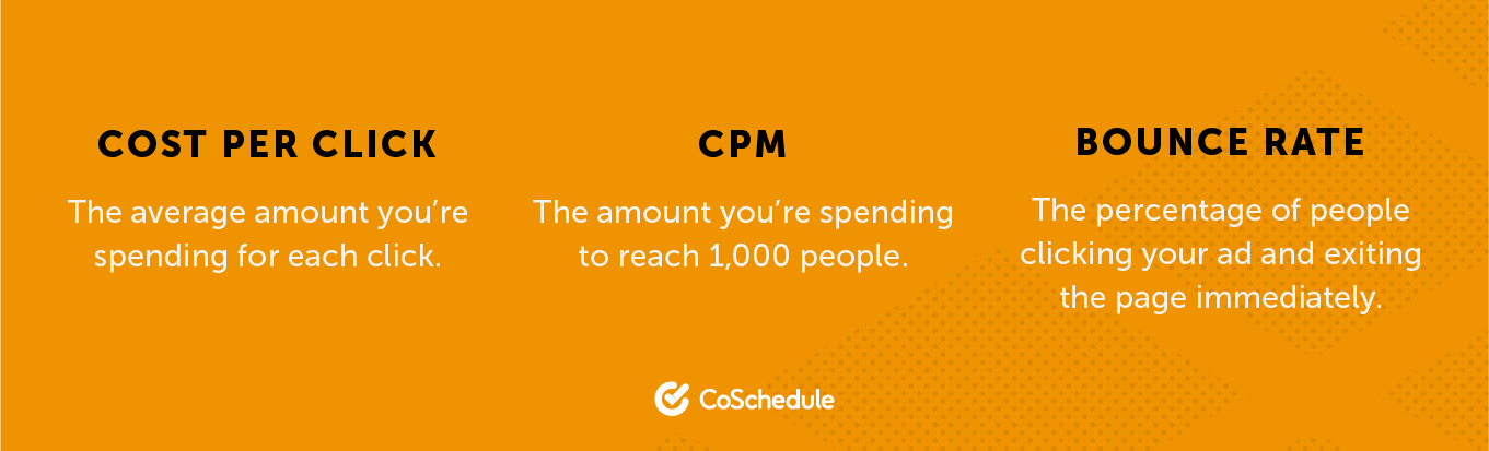 CPC, CPM, bounce rate